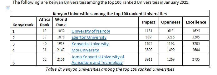 https://www.uonbi.ac.ke/sites/default/files/Kenya%20ranks.JPG